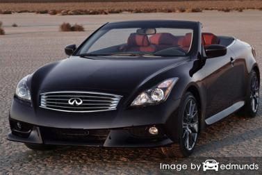 Insurance rates Infiniti G37 in Scottsdale
