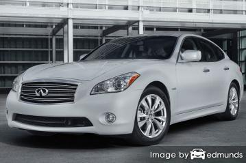 Insurance quote for Infiniti M37 in Scottsdale
